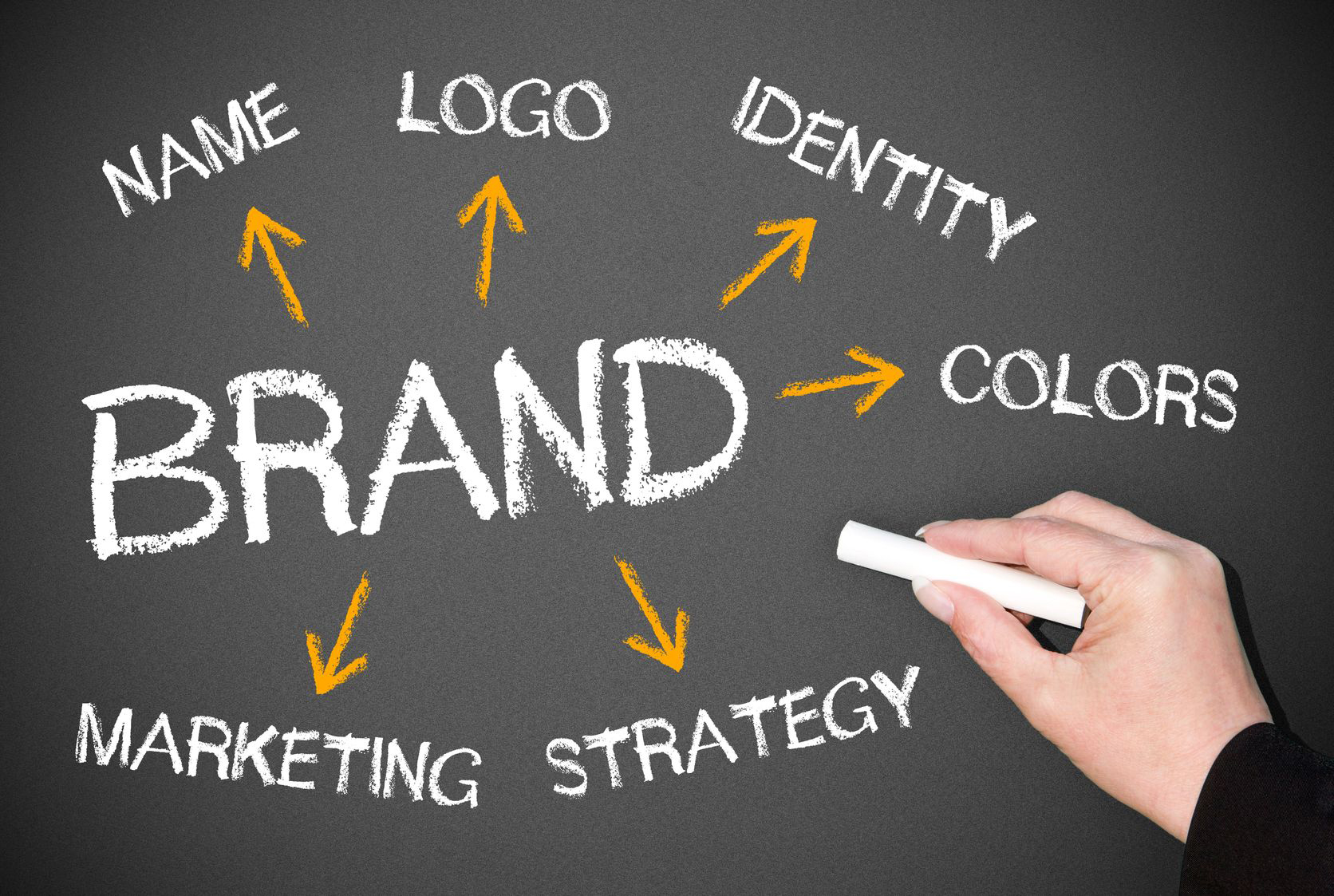 Guide for branding small business